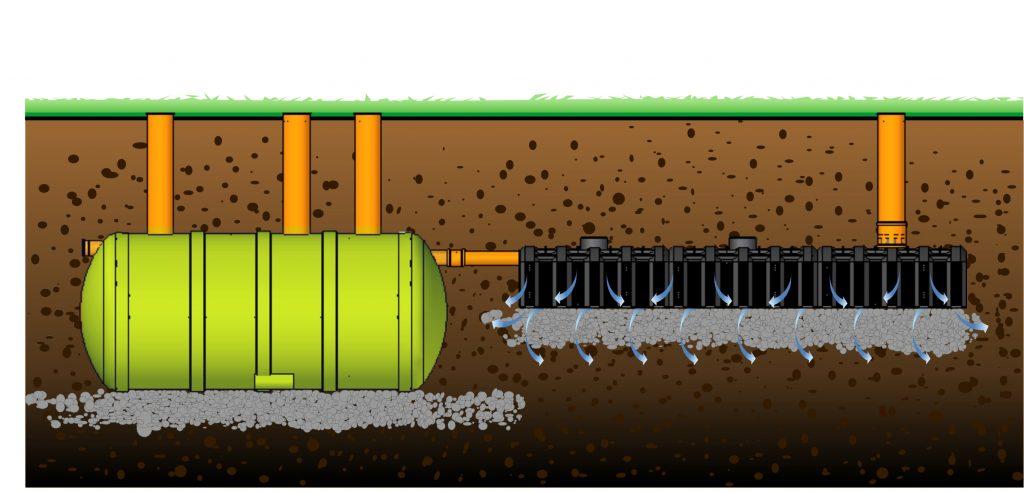 Septiku kaevamine, Septiku skeem